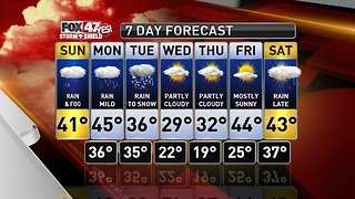 Claire's Forecast 1-20 - Video