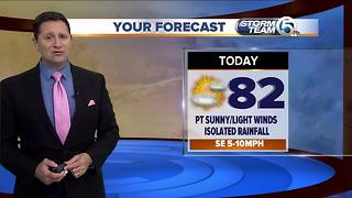 South Florida Monday morning forecast (4/2/18) - Video