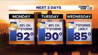 Looking ahead: Temps down with rain chances up