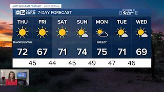 Sunny, 70s this Thanksgiving in the Valley