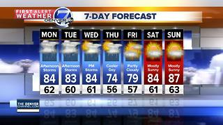 More afternoon storms expected through the week