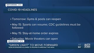 Gyms, pools given green light to reopen in Arizona