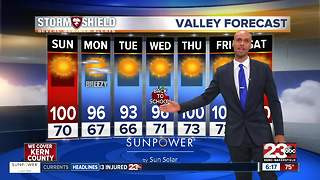 The 90's are coming back with lows in the 60's! - Video