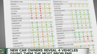 Consumer Reports releases Owner Satisfaction Survey - Video