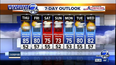 Sunshine in Denver today, warmer days on the way!