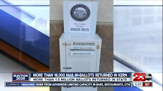 Taking a look at mail-in ballots