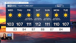 Heat alerts Labor Day weekend