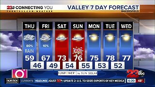 23ABC Morning Weather for Thursday, April 9, 2020