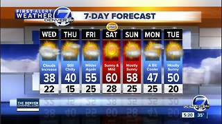 Denver might see a few flurries late Wednesday - Video