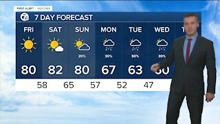 FORECAST: Friday morning
