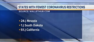 States with fewest coronavirus restrictions