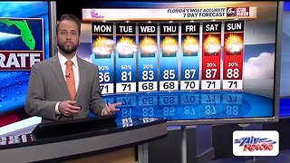 Florida's Most Accurate Forecast with Jason on Sunday, April 7, 2019
