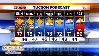 FORECAST: Rain & snow possible by next weekend - Video