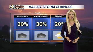 Heavy winds, rain and dust moves into Valley Saturday - Video
