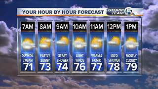 South Florida Tuesday morning forecast (1/23/18)