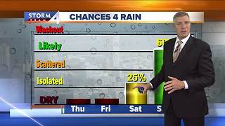 Highs in the 60s Thursday with a light breeze - Video