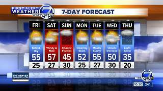 Denver weather will stay mild until Sunday - Video