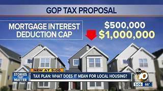 What the tax plan means for local housing - Video