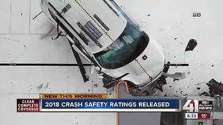 Hyundai, Subaru lead the way in 2018 IIHS crash test ratings - Video