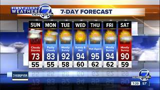 Cooler in Denver for Sunday - Video