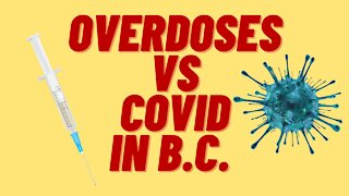 DRUG DEATHS VS COVID DEATHS IN BC, CANADA