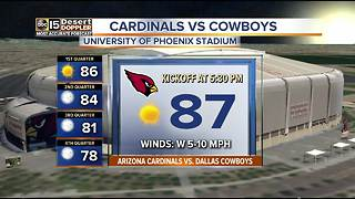 Heading to Cards game? Highs in upper 80s - Video