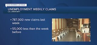 Unemployment weekly claims from the U.S. Labor Department