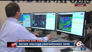 Developing your weather safety plan - Video