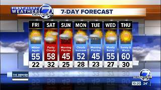 Cold tonight in Denver, icy spots up north - Video