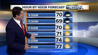Early Friday morning forecast - Video