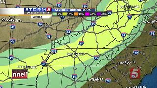 Kelly's Afternoon Forecast: Saturday, June 17, 2017 - Video