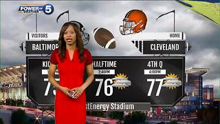 Cleveland weather forecast