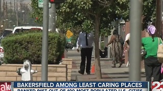 Bakersfield ranked one of the least caring cities - Video