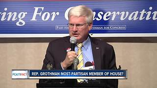 PolitiFact Wisconsin: Grothman most-partisan member of the House? - Video