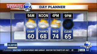 70s today, but back in the 80s this weekend - Video