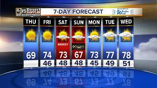 Sunny days ahead this weekend - Video