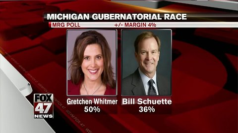 Whitmer is up by 14 percent with 2 weeks to go