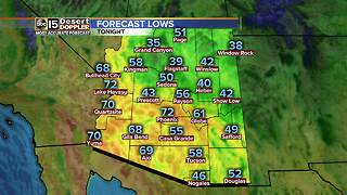 Highs to remain in upper 90s - Video