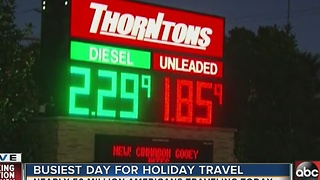 Holiday travel: best day to leave and return home - Video