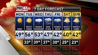 Claire's Forecast 2-25 - Video