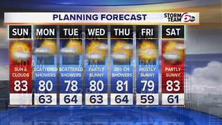 T'Storm chances Monday - Video