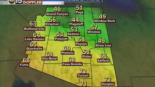 Clouds sticking around as temperatures drop the rest of the week - Video