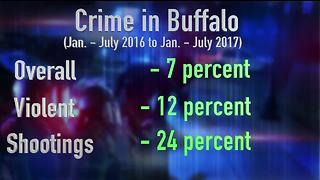 I-Team: Is Buffalo crime really going down? - Video