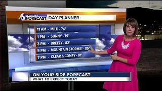 Rachel's fast forecast - Wednesday - Video