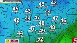 Lelan's Early Morning Forecast: Wednesday, January 18, 2017 - Video