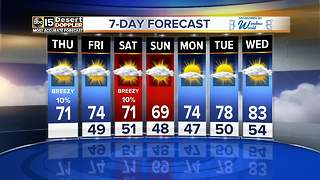 Cold front bringing wind, rain chances - Video