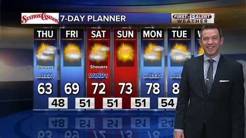13 First Alert Las Vegas weather updated March 21 morning