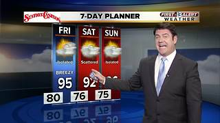 13 First Alert Weather for Tuesday evening - Video