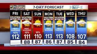 WEATHER ACTION DAY: Excessive Heat Warnings, slight storm chances