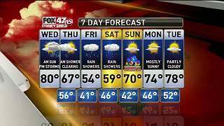 Jim's Forecast 5/9 - Video